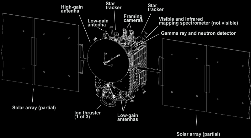 Dawn Spacecraft Diagram