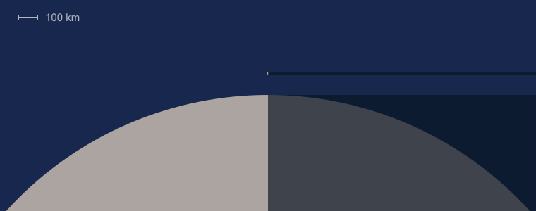 Deimos size compared to the Moon