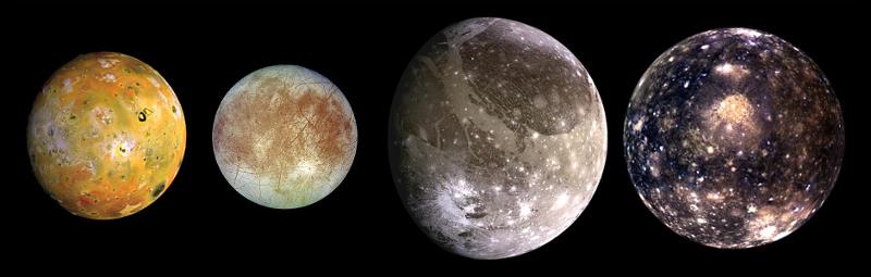 Galilean Moons