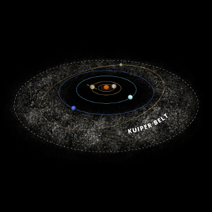 Kuiper Belt Facts