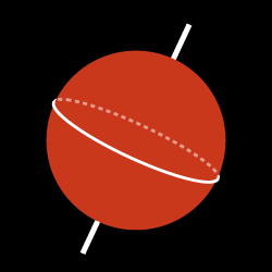 Mars Circumference