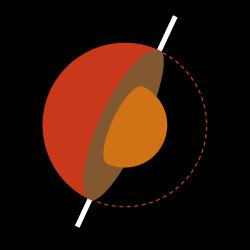 Mars Composition