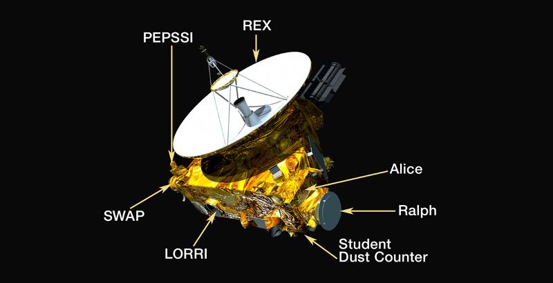 New Horizons' Instruments - pluto.jhuapl.edu/News-Center/Press-Conferences/April-14-2015.php
