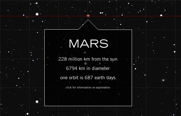 df237174a1 The Top 5 Interactive Space & Astronomy Visualisations - Space Facts