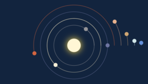 Random image: planet-distance