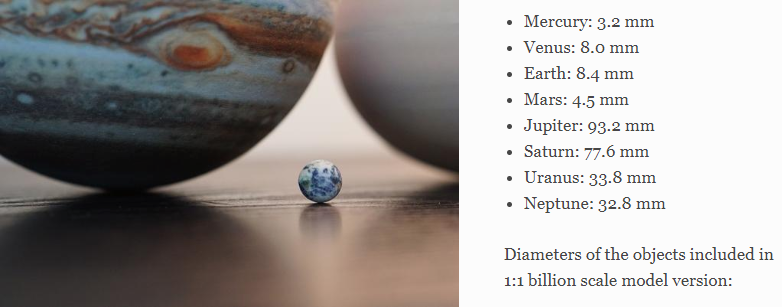 Planet Model Sizes