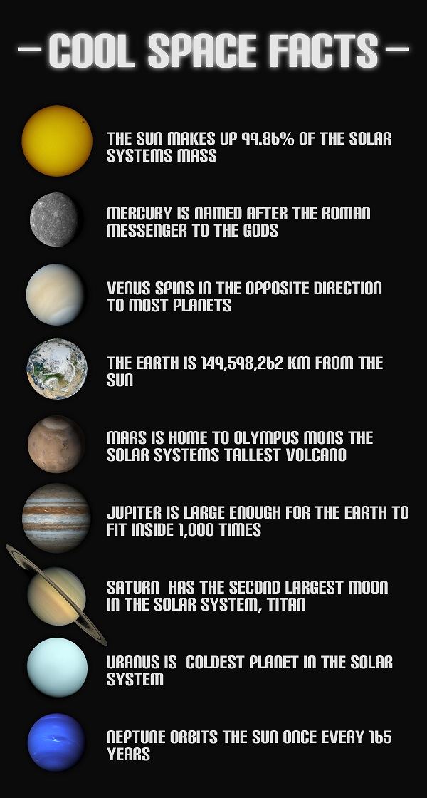 Cool Space Facts - Space Facts
