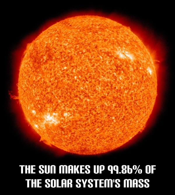 the suns mass