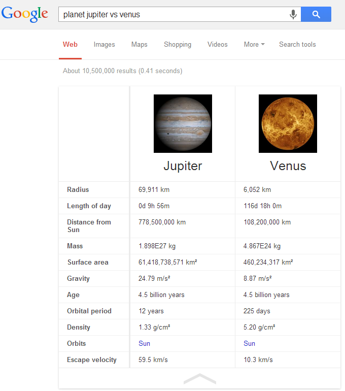 Planets Compared in Google