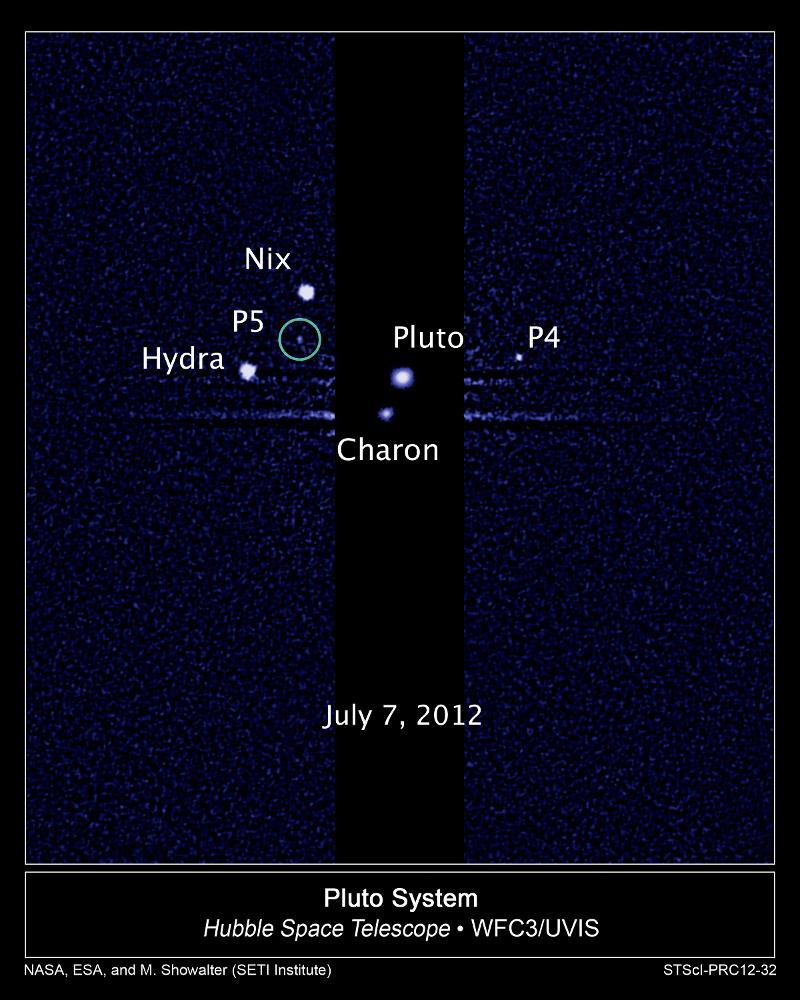 Pluto's fifth moon