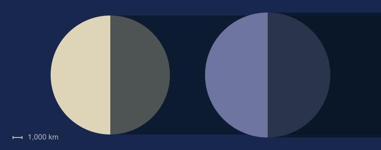 Dünya'ya kıyasla Venüs boyutu